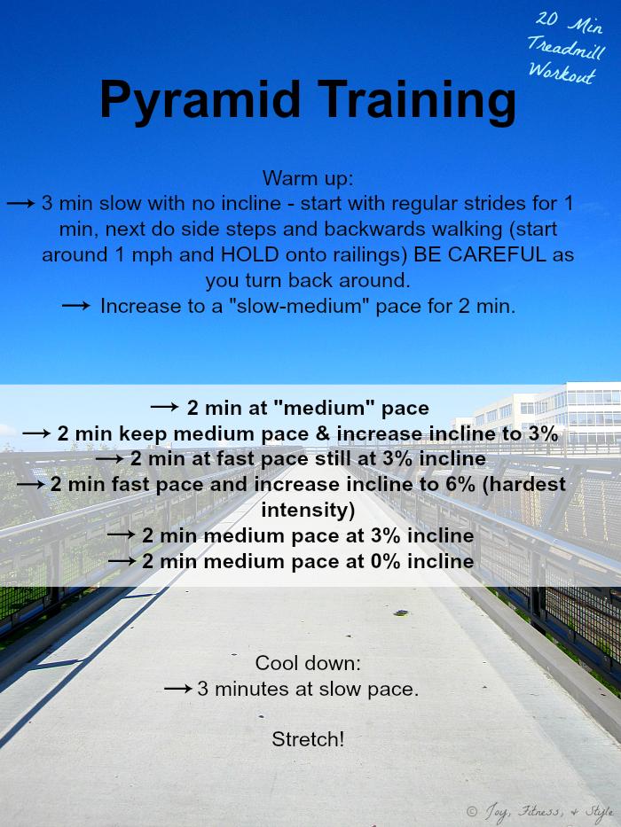 Pyramid Training